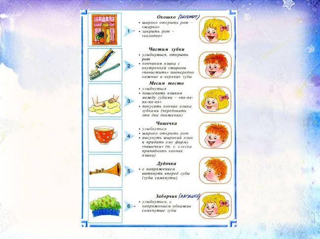 Логопедические упражнения для детей 3-4 лет в домашних условиях 151